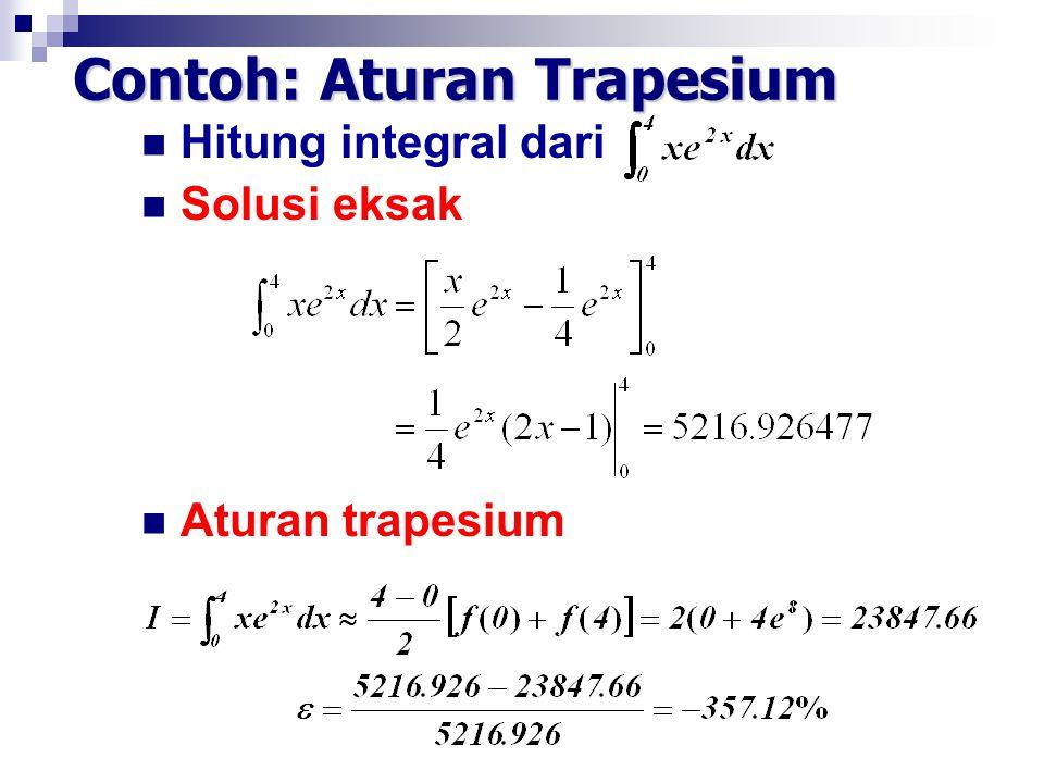 Contoh: Aturan Trapesium