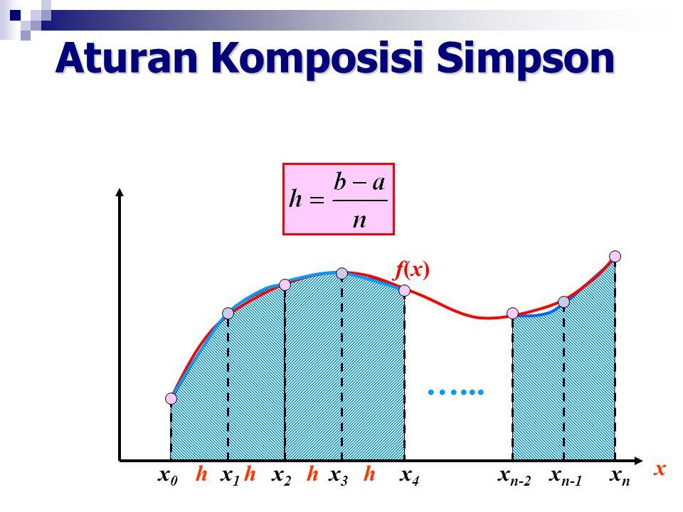 Aturan Komposisi Simpson