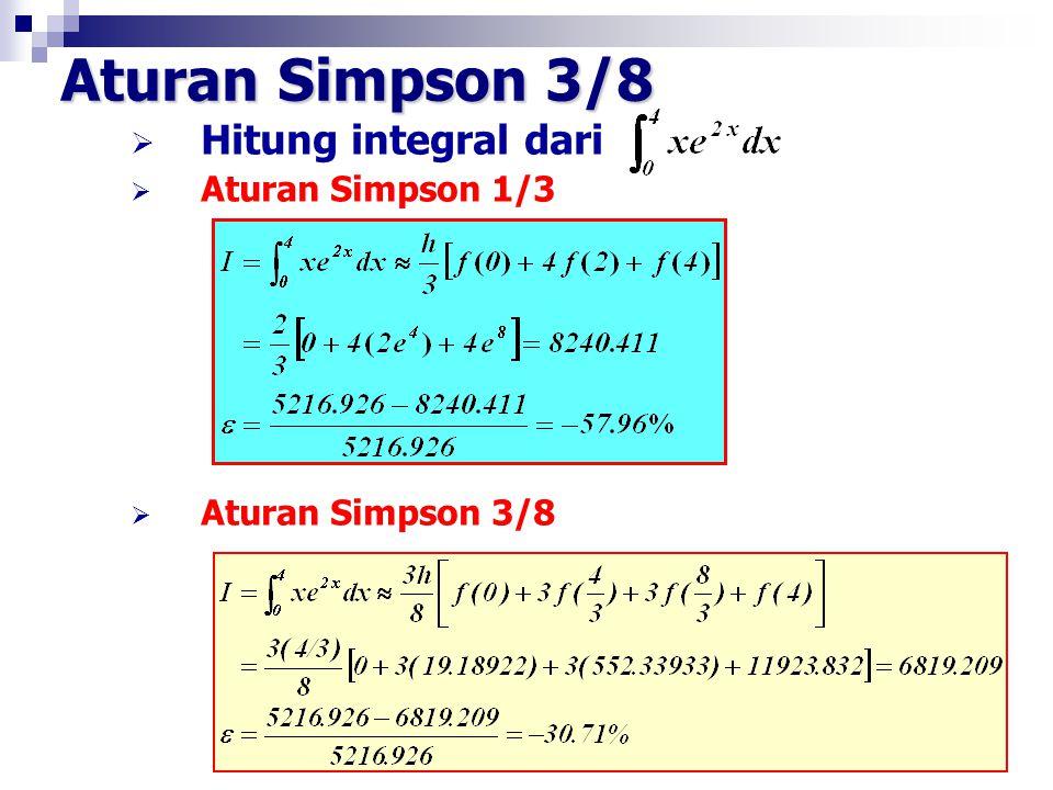 Aturan Simpson 3/8 Hitung integral dari Aturan Simpson 1/3