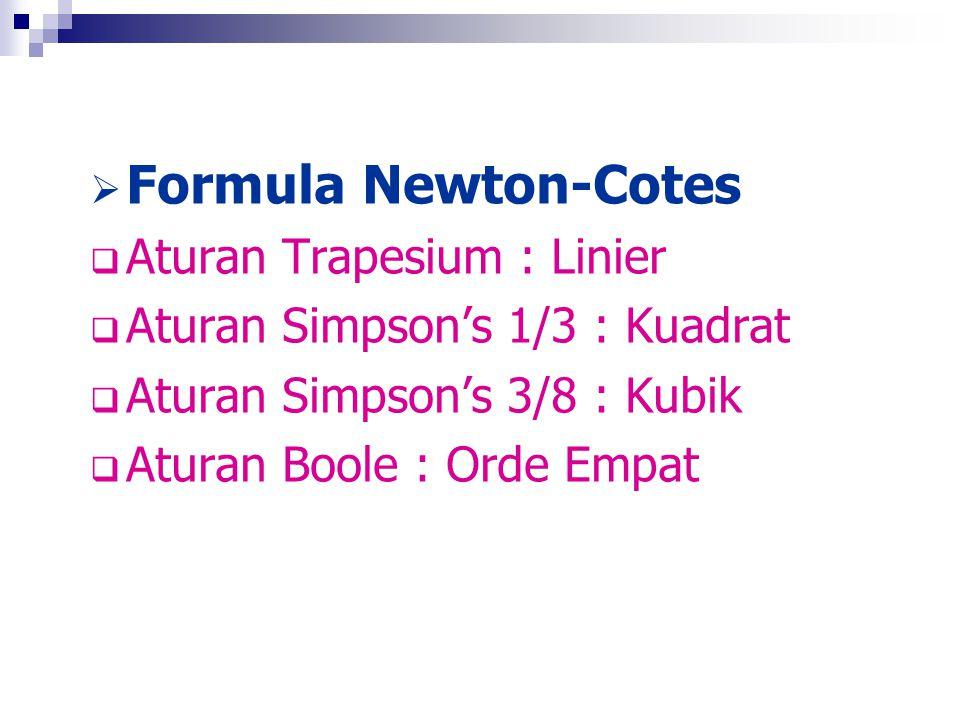 Formula Newton-Cotes Aturan Trapesium : Linier