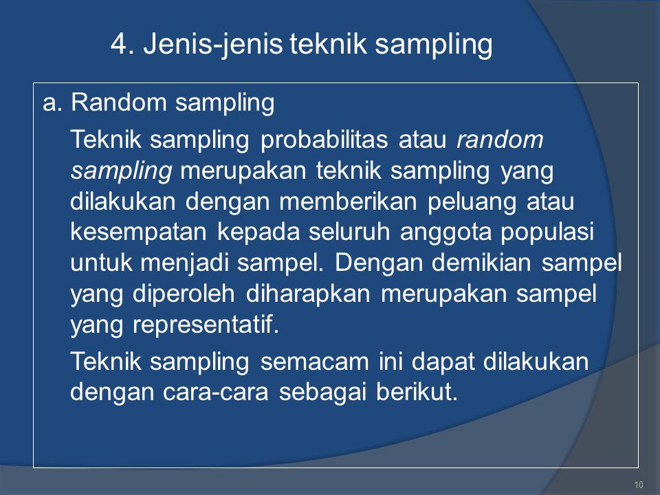 4. Jenis-jenis teknik sampling