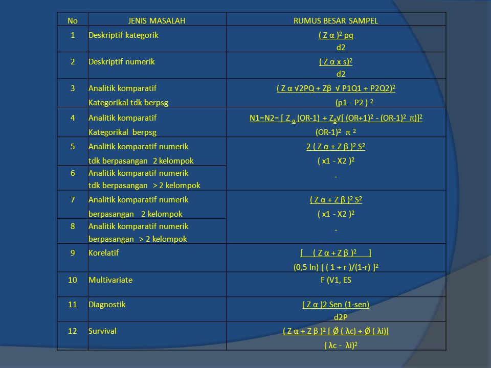 Kategorikal tdk berpsg (p1 - P2 ) 2 4