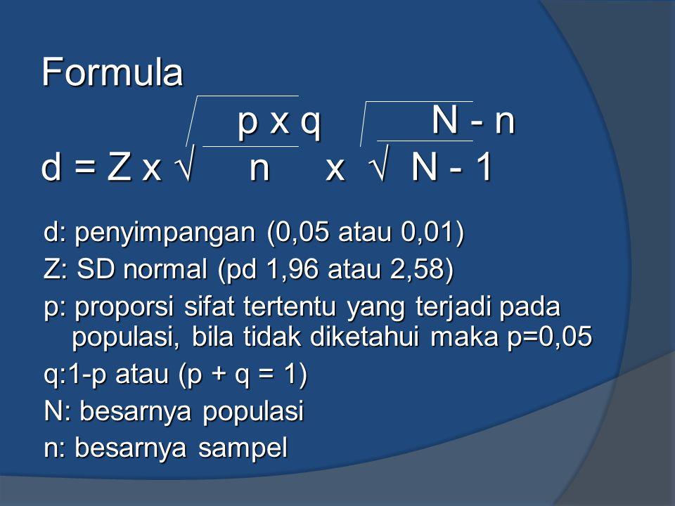 Formula p x q N - n d = Z x √ n x √ N - 1