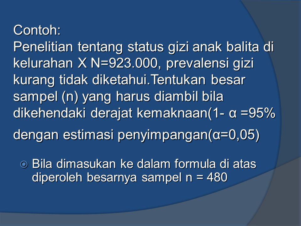 Contoh: Penelitian tentang status gizi anak balita di kelurahan X N=923.000, prevalensi gizi kurang tidak diketahui.Tentukan besar sampel (n) yang harus diambil bila dikehendaki derajat kemaknaan(1- α =95% dengan estimasi penyimpangan(α=0,05)