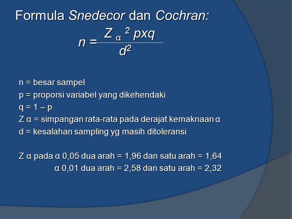 Formula Snedecor dan Cochran: Z α 2 pxq n = d2