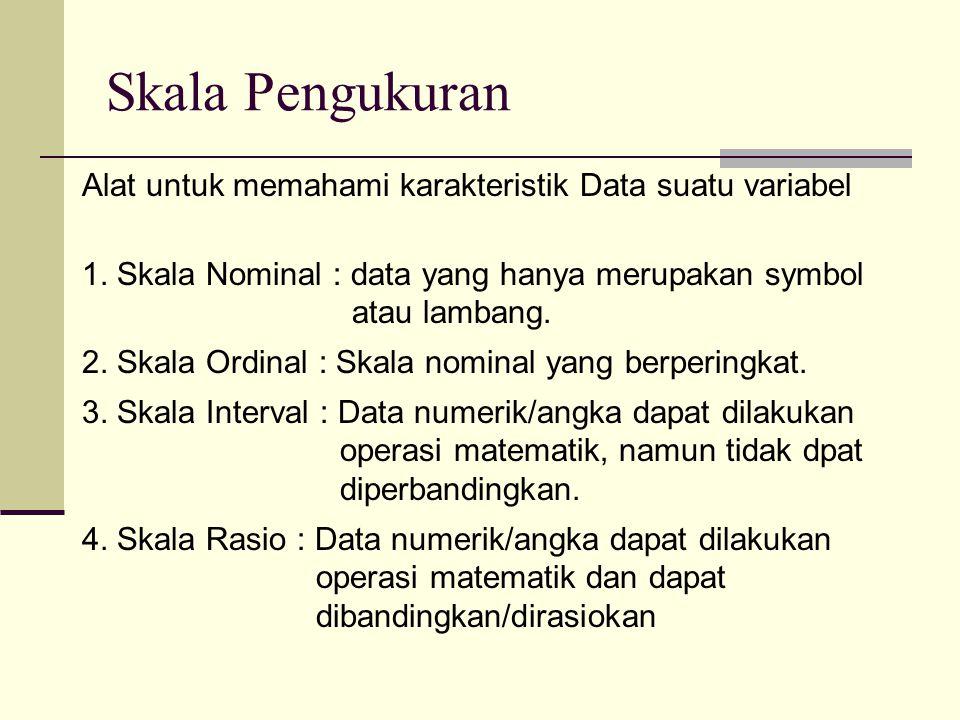 Skala Pengukuran Alat untuk memahami karakteristik Data suatu variabel