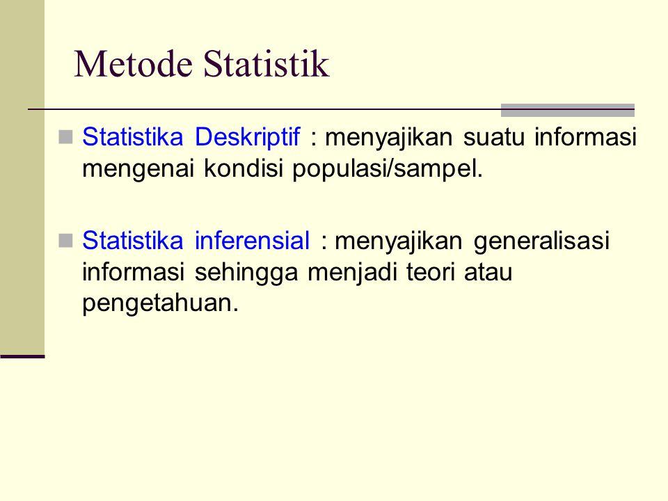 Metode Statistik Statistika Deskriptif : menyajikan suatu informasi mengenai kondisi populasi/sampel.