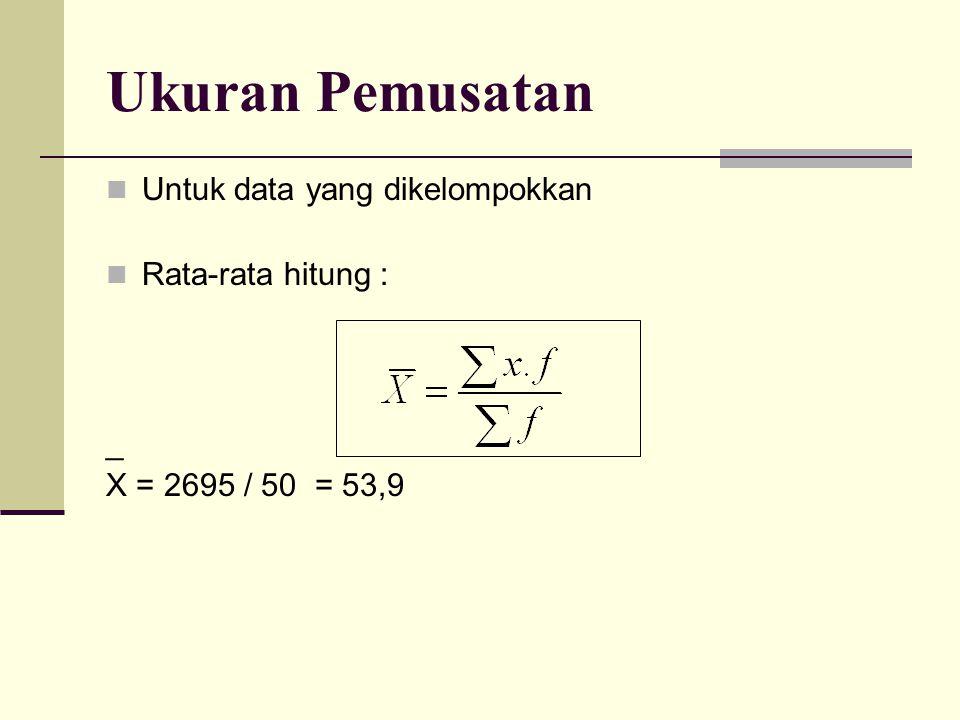 Ukuran Pemusatan Untuk data yang dikelompokkan Rata-rata hitung : _