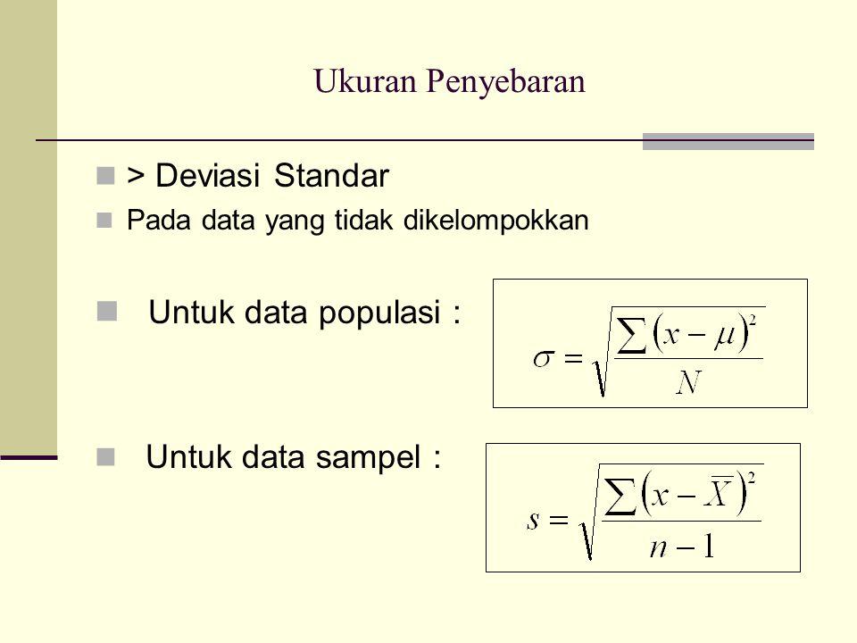 Untuk data populasi : Ukuran Penyebaran > Deviasi Standar