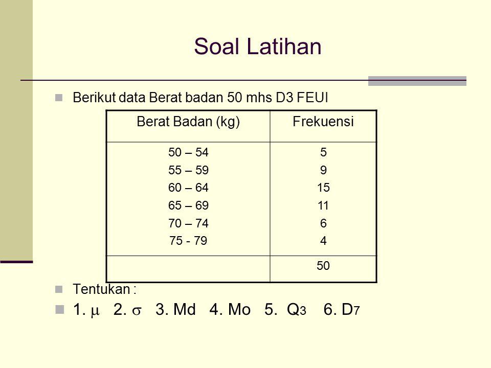 Soal Latihan Berikut data Berat badan 50 mhs D3 FEUI. Tentukan : 1.  2.  3. Md 4. Mo 5. Q3 6. D7.