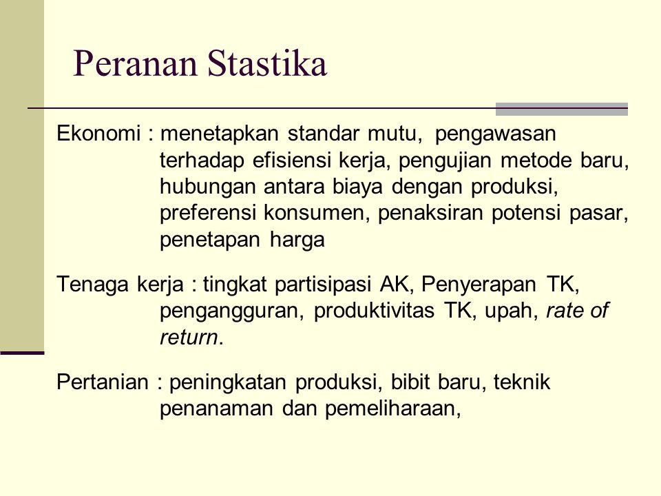 Peranan Stastika