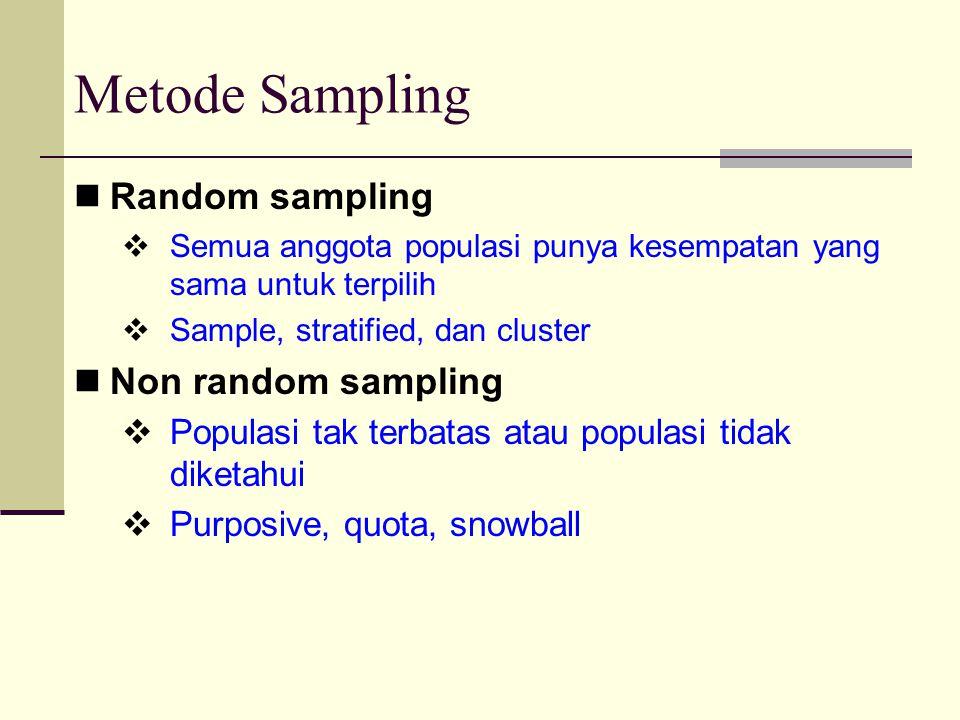 Metode Sampling Random sampling Non random sampling