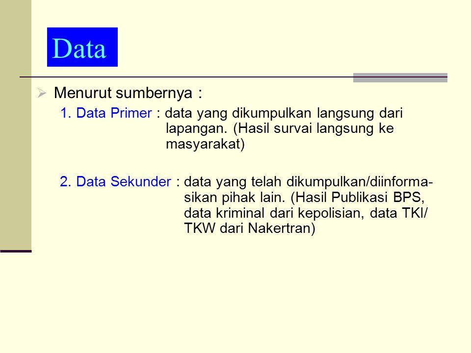 Data data Menurut sumbernya :