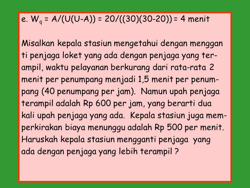 e. Wq = A/(U(U-A)) = 20/((30)(30-20)) = 4 menit