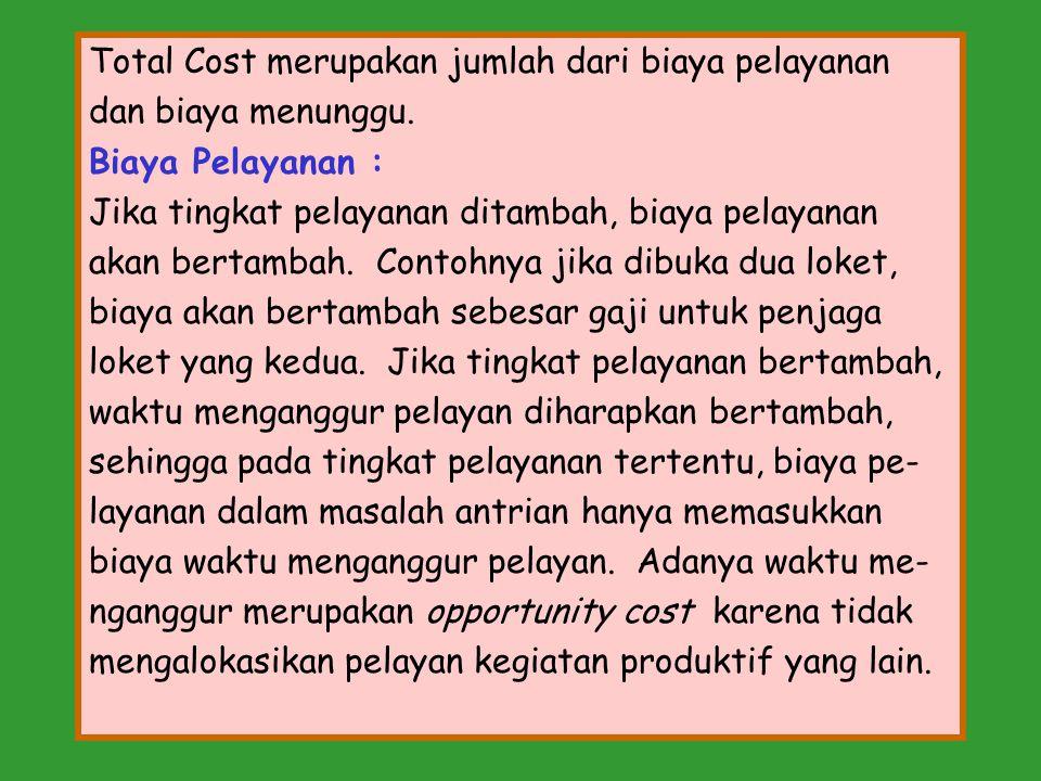 Total Cost merupakan jumlah dari biaya pelayanan