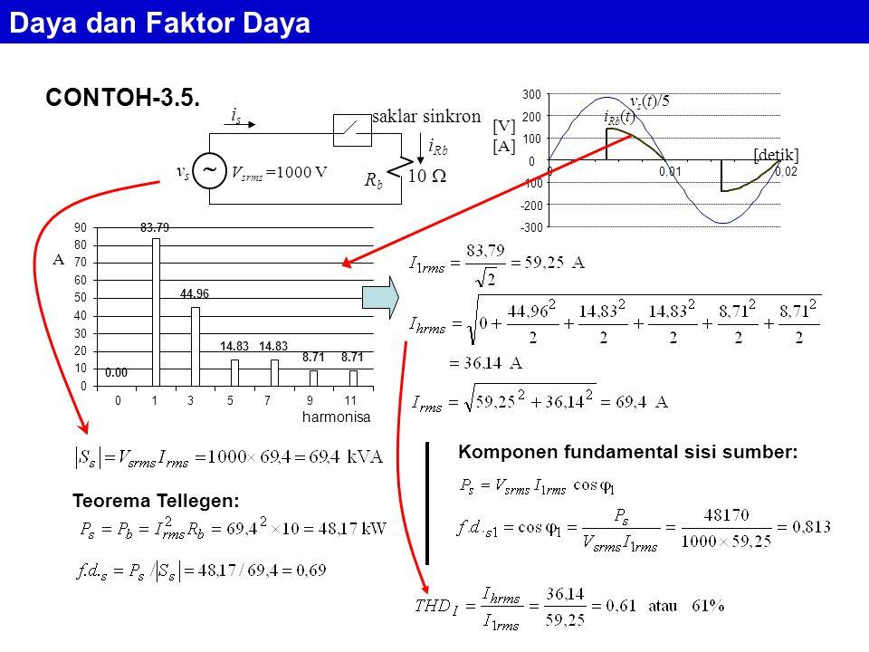 Daya dan Faktor Daya CONTOH-3.5.  is saklar sinkron iRb vs 10  Rb
