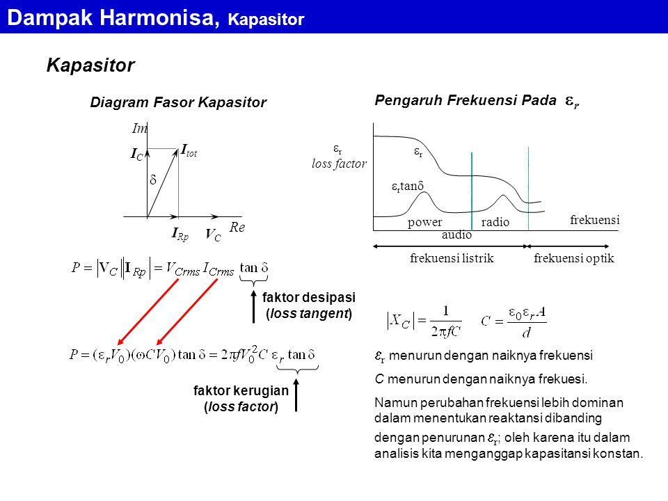 faktor desipasi (loss tangent) faktor kerugian (loss factor)