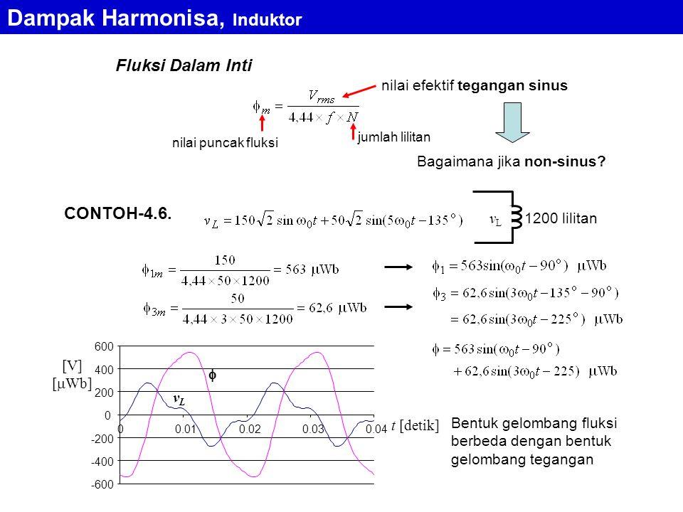 Dampak Harmonisa, Induktor