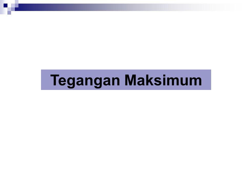 Tegangan Maksimum