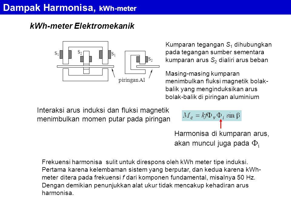 Dampak Harmonisa, kWh-meter