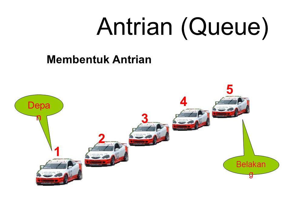 Antrian (Queue) Membentuk Antrian 5 4 Depan 3 2 1 Belakang