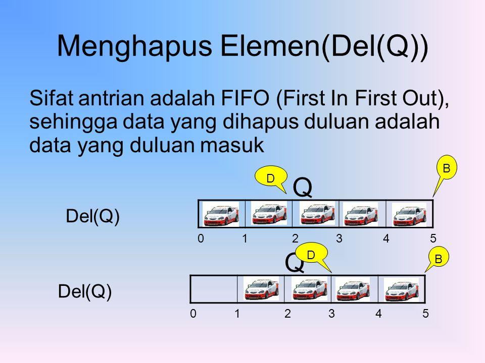 Menghapus Elemen(Del(Q))