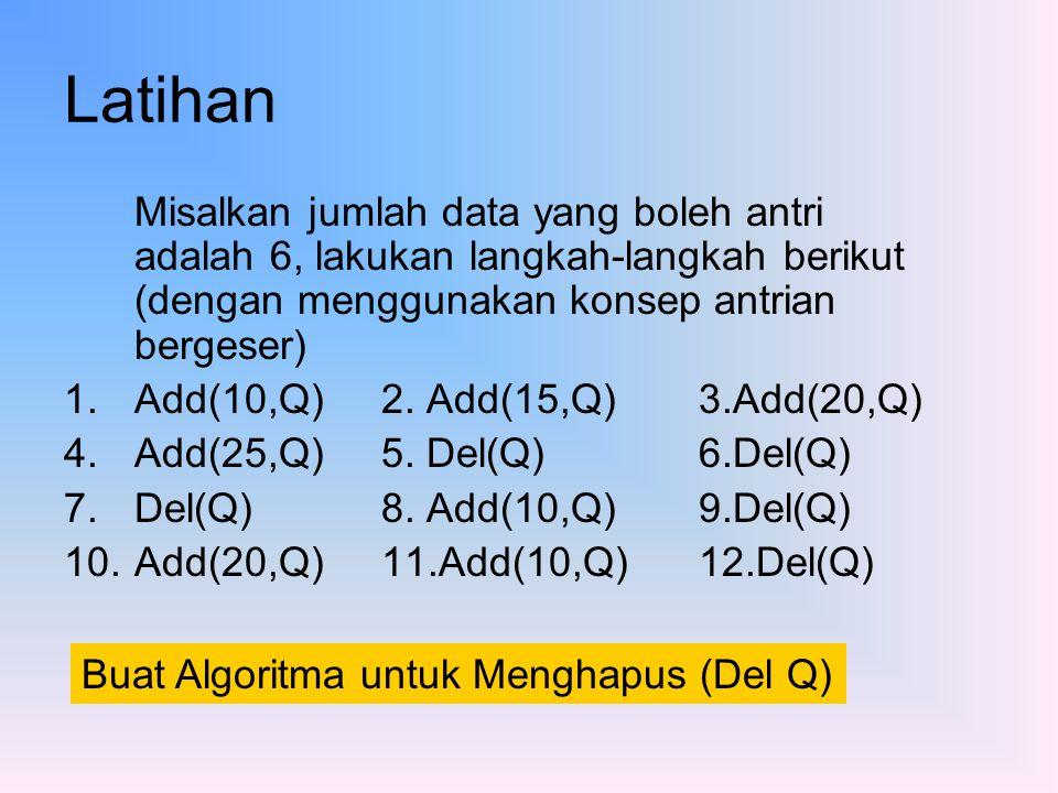 Latihan Misalkan jumlah data yang boleh antri adalah 6, lakukan langkah-langkah berikut (dengan menggunakan konsep antrian bergeser)