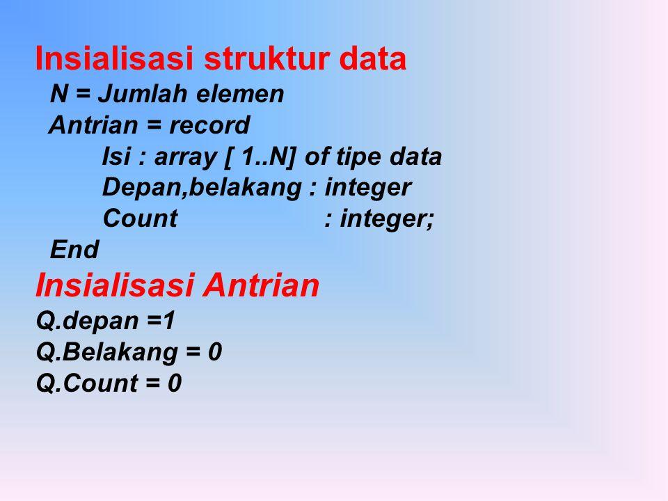 Insialisasi struktur data