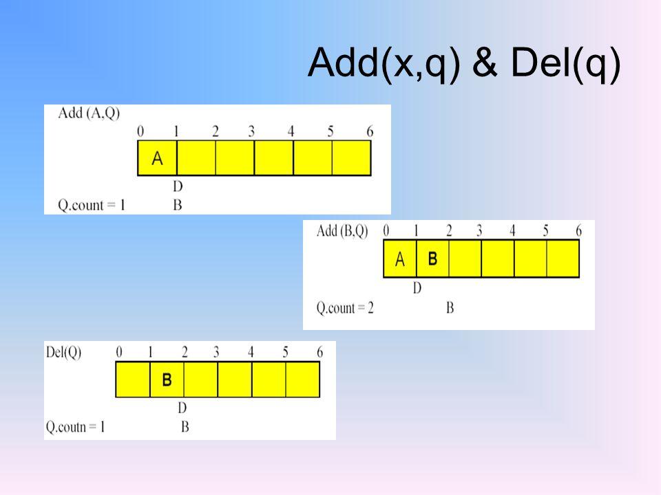 Add(x,q) & Del(q)