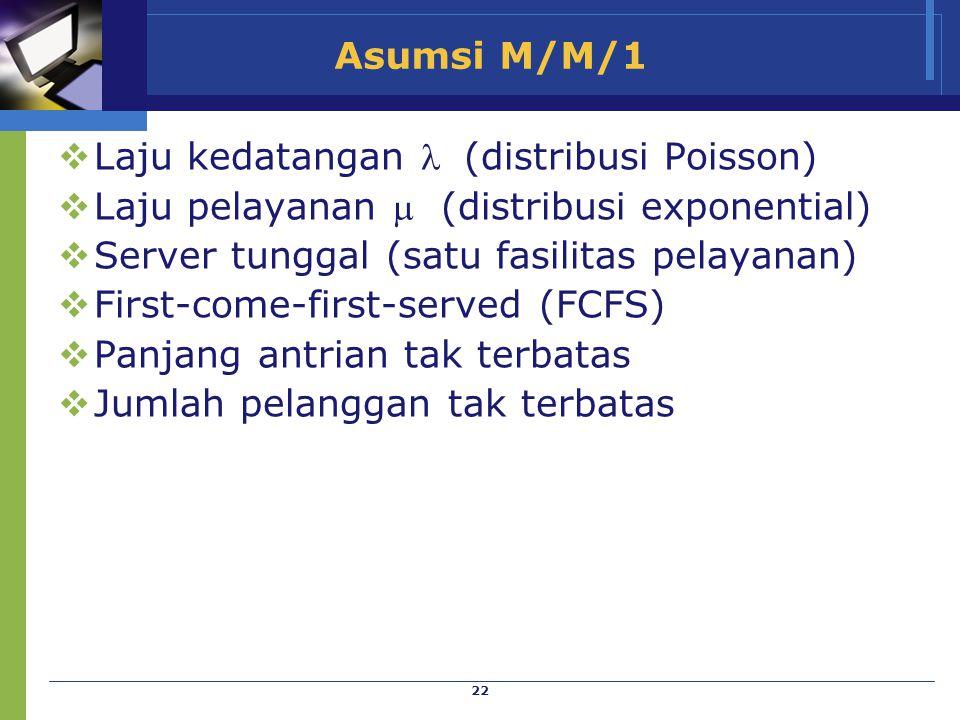 Asumsi M/M/1 Laju kedatangan  (distribusi Poisson) Laju pelayanan  (distribusi exponential) Server tunggal (satu fasilitas pelayanan)
