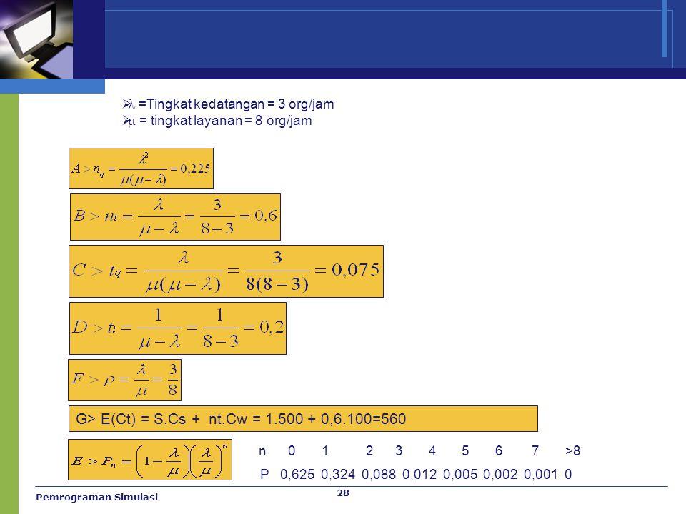G> E(Ct) = S.Cs + nt.Cw = 1.500 + 0,6.100=560