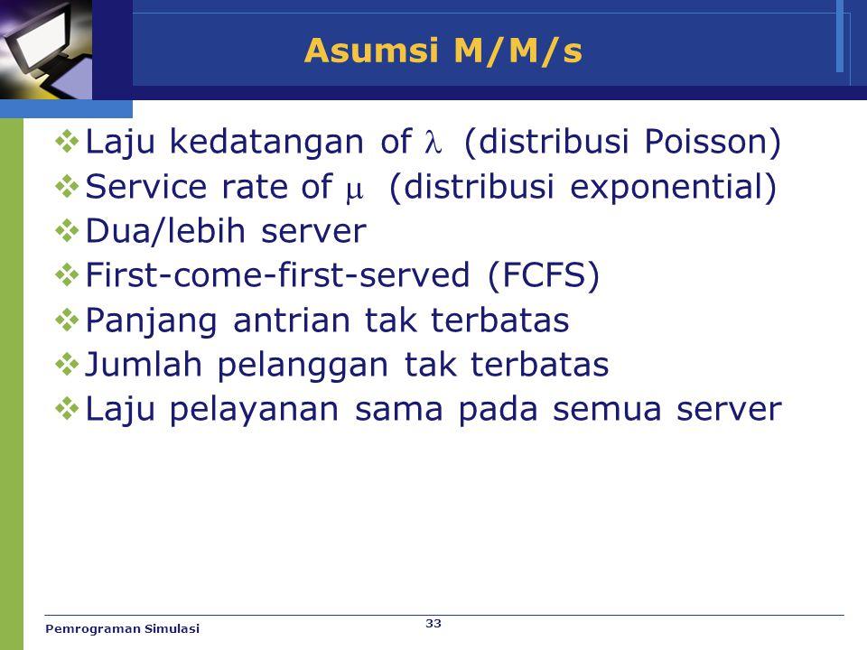 Laju kedatangan of  (distribusi Poisson)
