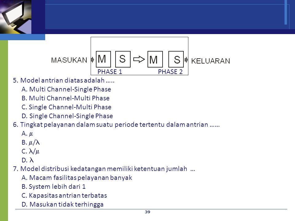 5. Model antrian diatas adalah ….. A. Multi Channel-Single Phase
