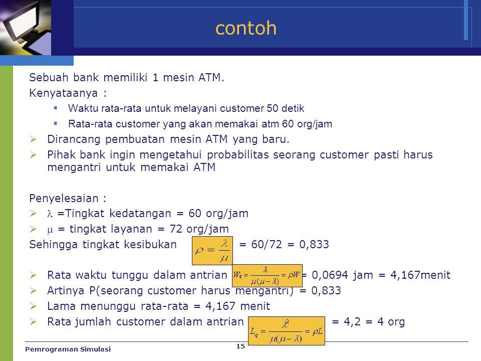 contoh Sebuah bank memiliki 1 mesin ATM. Kenyataanya :