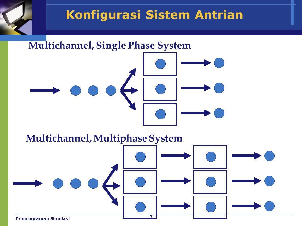 Konfigurasi Sistem Antrian