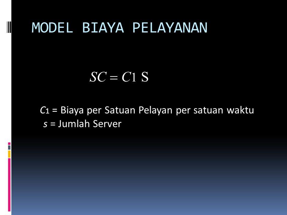 MODEL BIAYA PELAYANAN SC = C1 S