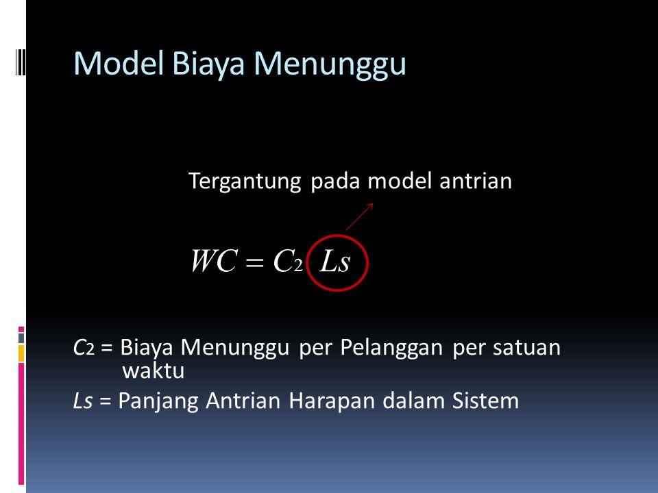 Model Biaya Menunggu WC = C2 Ls Tergantung pada model antrian