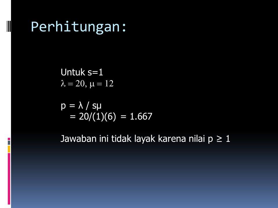 Perhitungan: Untuk s=1 l = 20, m = 12 p = λ / sμ = 20/(1)(6) = 1.667