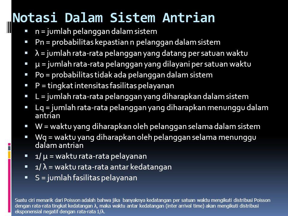 Notasi Dalam Sistem Antrian