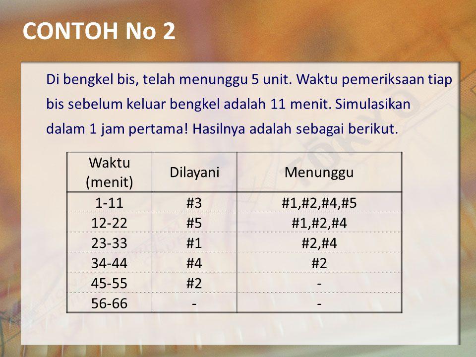 CONTOH No 2