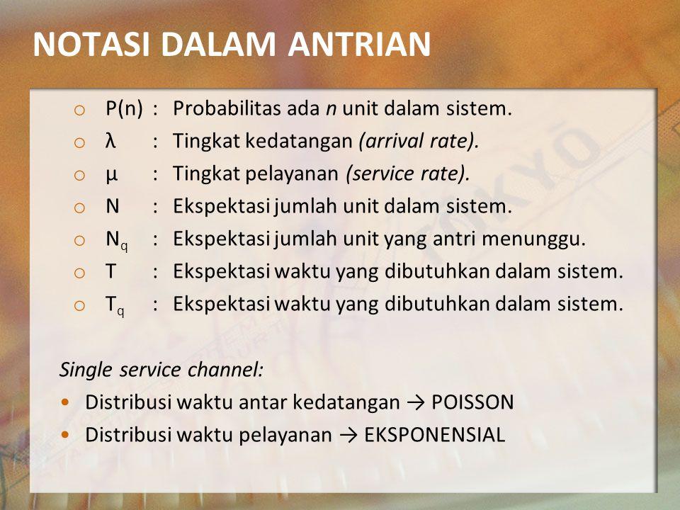 NOTASI DALAM ANTRIAN P(n) : Probabilitas ada n unit dalam sistem.