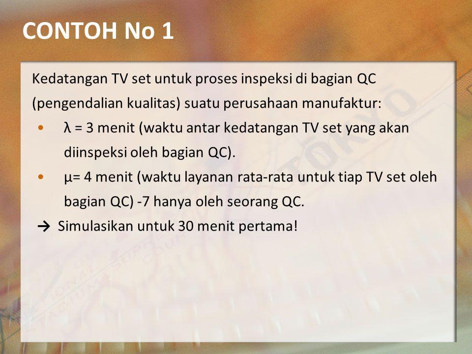 CONTOH No 1 Kedatangan TV set untuk proses inspeksi di bagian QC (pengendalian kualitas) suatu perusahaan manufaktur: