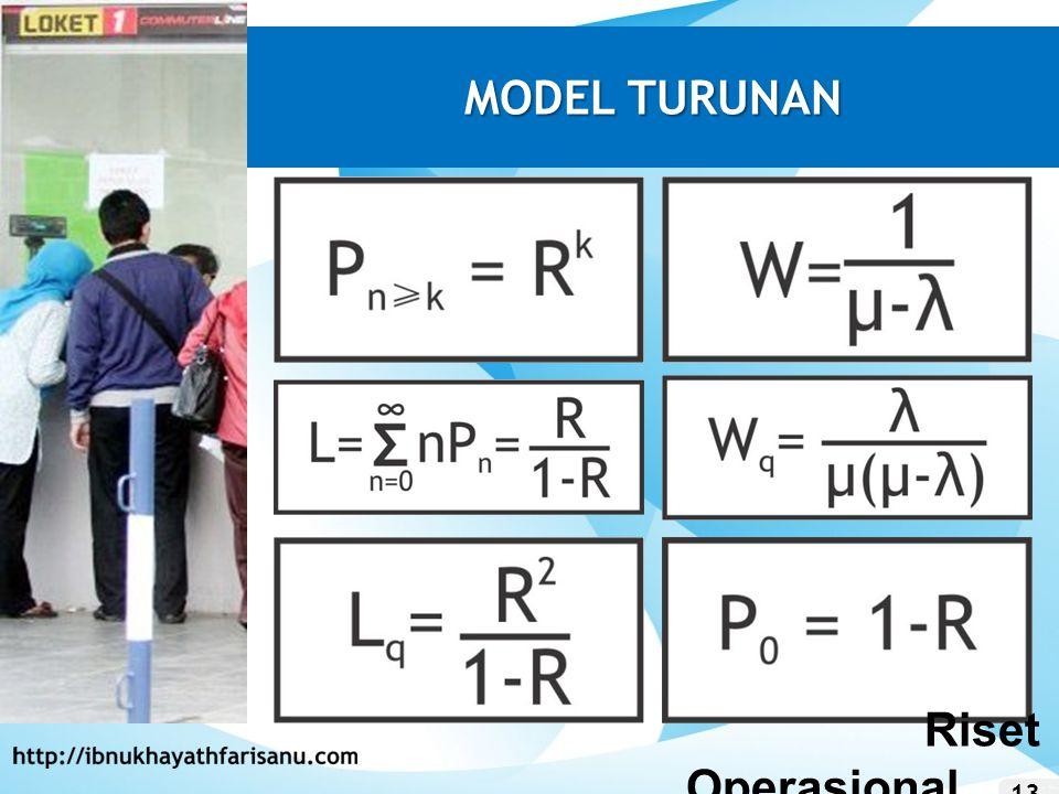 MODEL TURUNAN