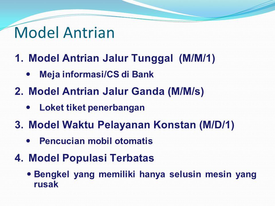 Model Antrian Model Antrian Jalur Tunggal (M/M/1)
