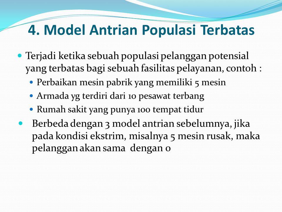 4. Model Antrian Populasi Terbatas