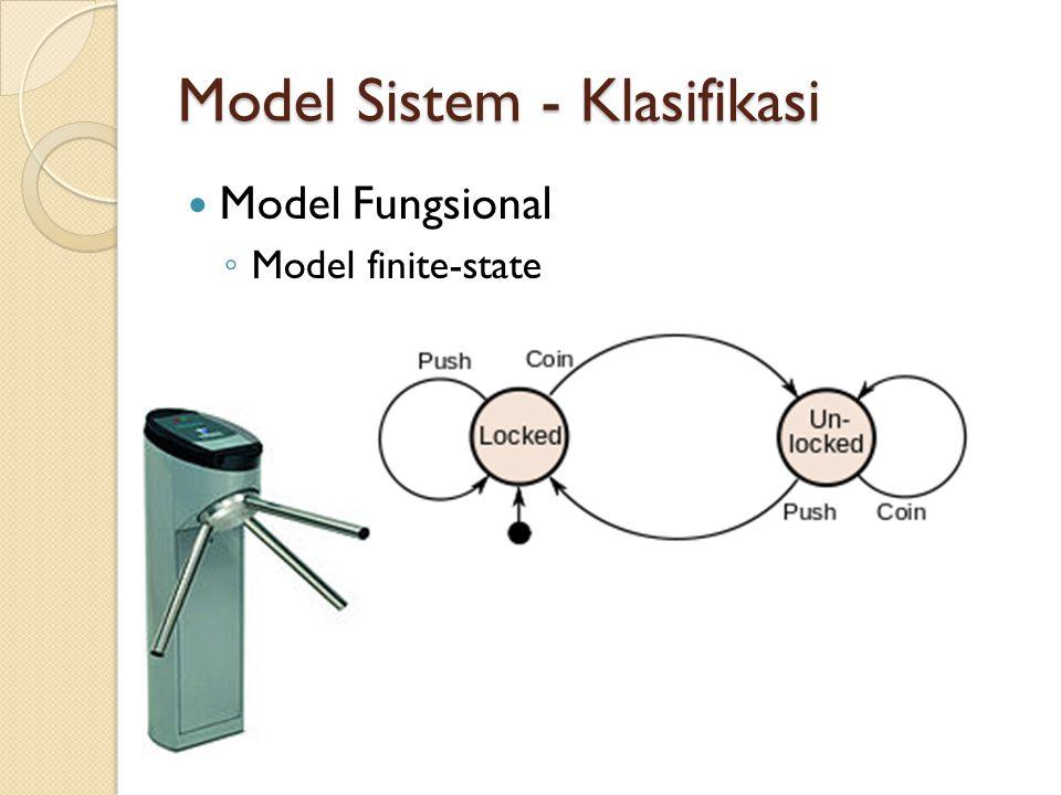 Model Sistem - Klasifikasi