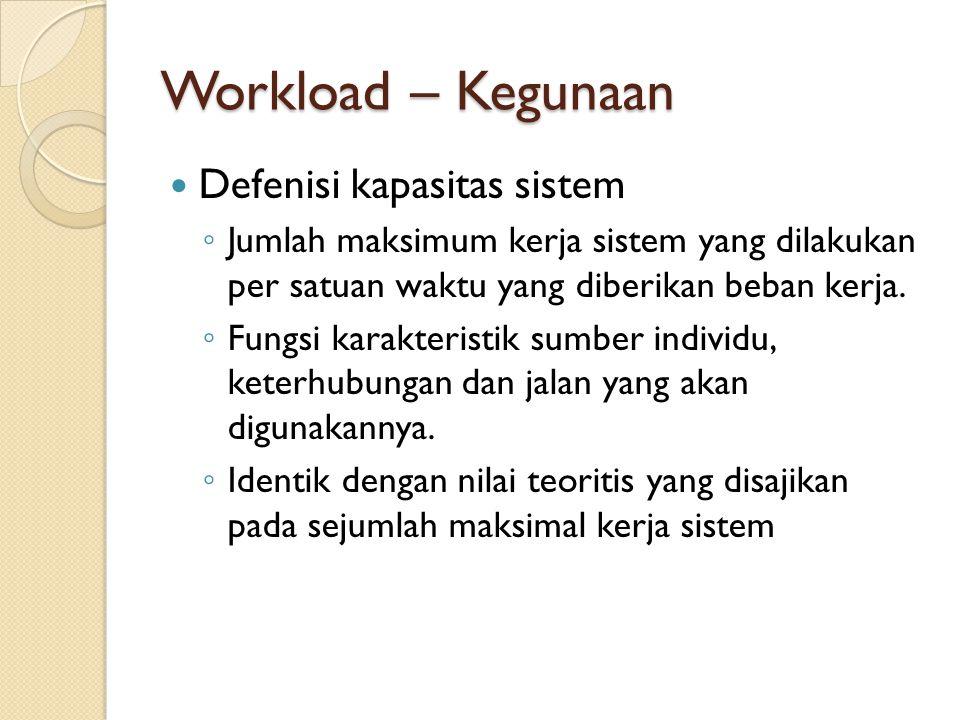 Workload – Kegunaan Defenisi kapasitas sistem