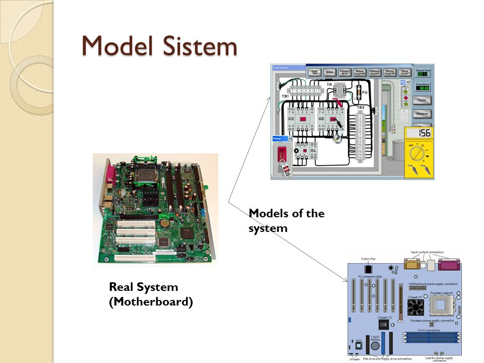 Model Sistem Models of the system Real System (Motherboard)