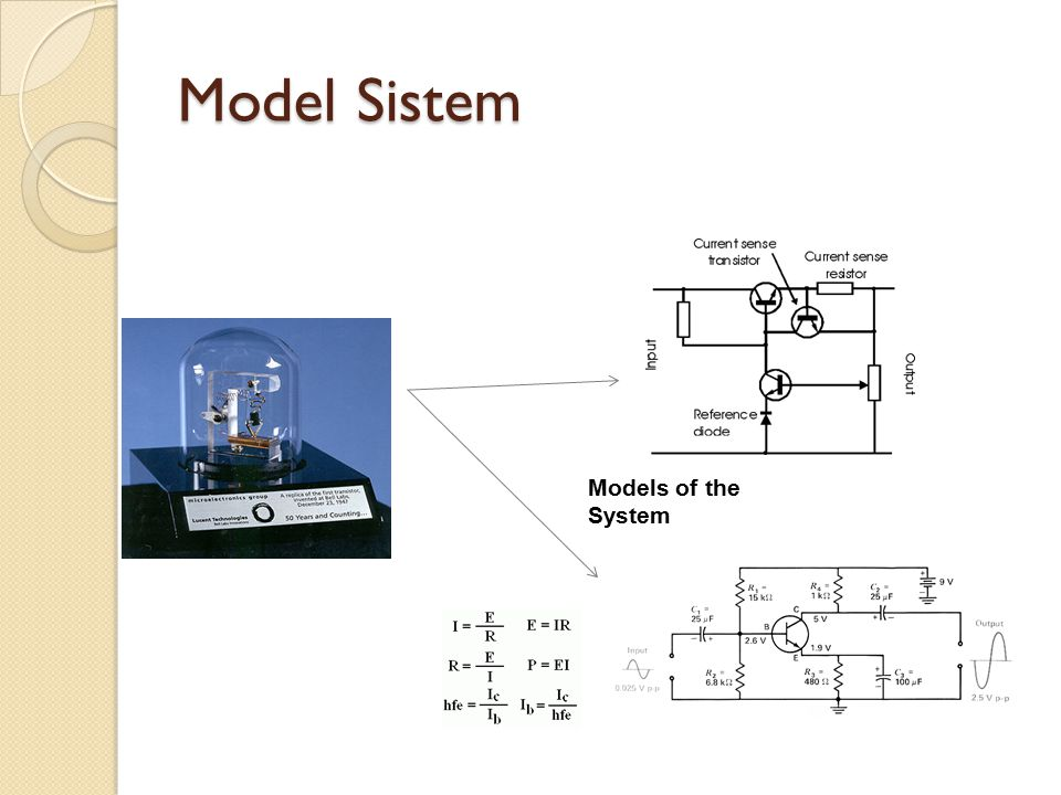 Model Sistem Models of the System