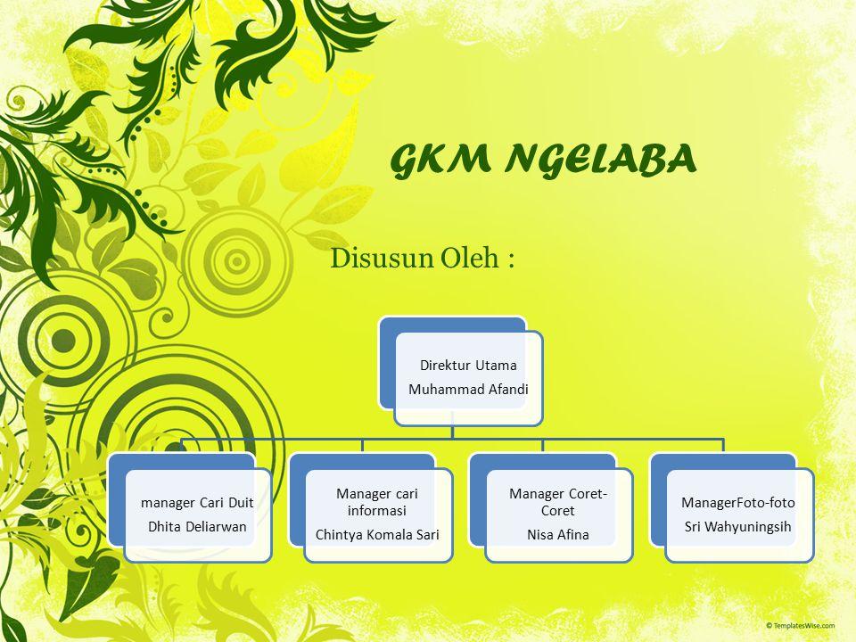 Manager cari informasi